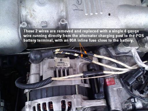 subaru baja wiring harness failure fresh start: alternator wiring upgrade configuration ...