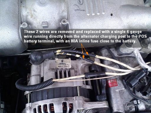 Fresh Start  Alternator Wiring Upgrade Configuration