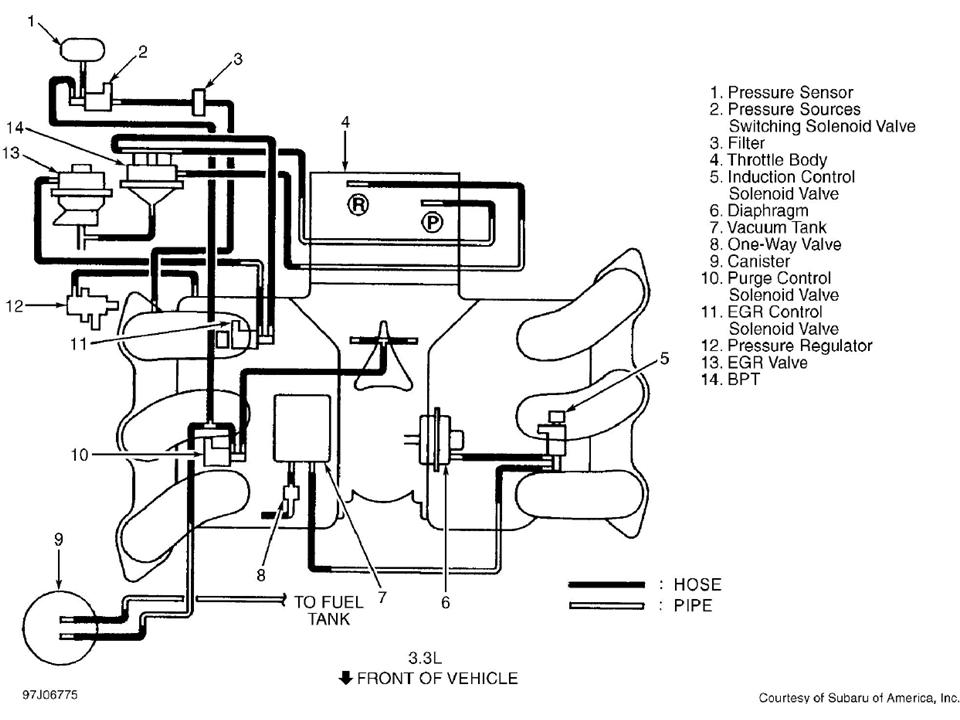 subaru outback undercarriage diagram