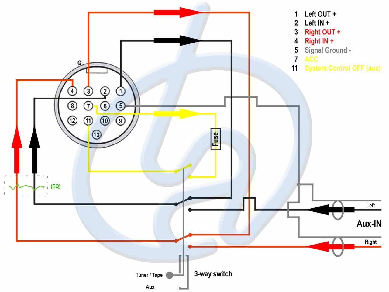 Perfect Bose Link Cable Wiring Diagram Photo - Electrical Circuit ...