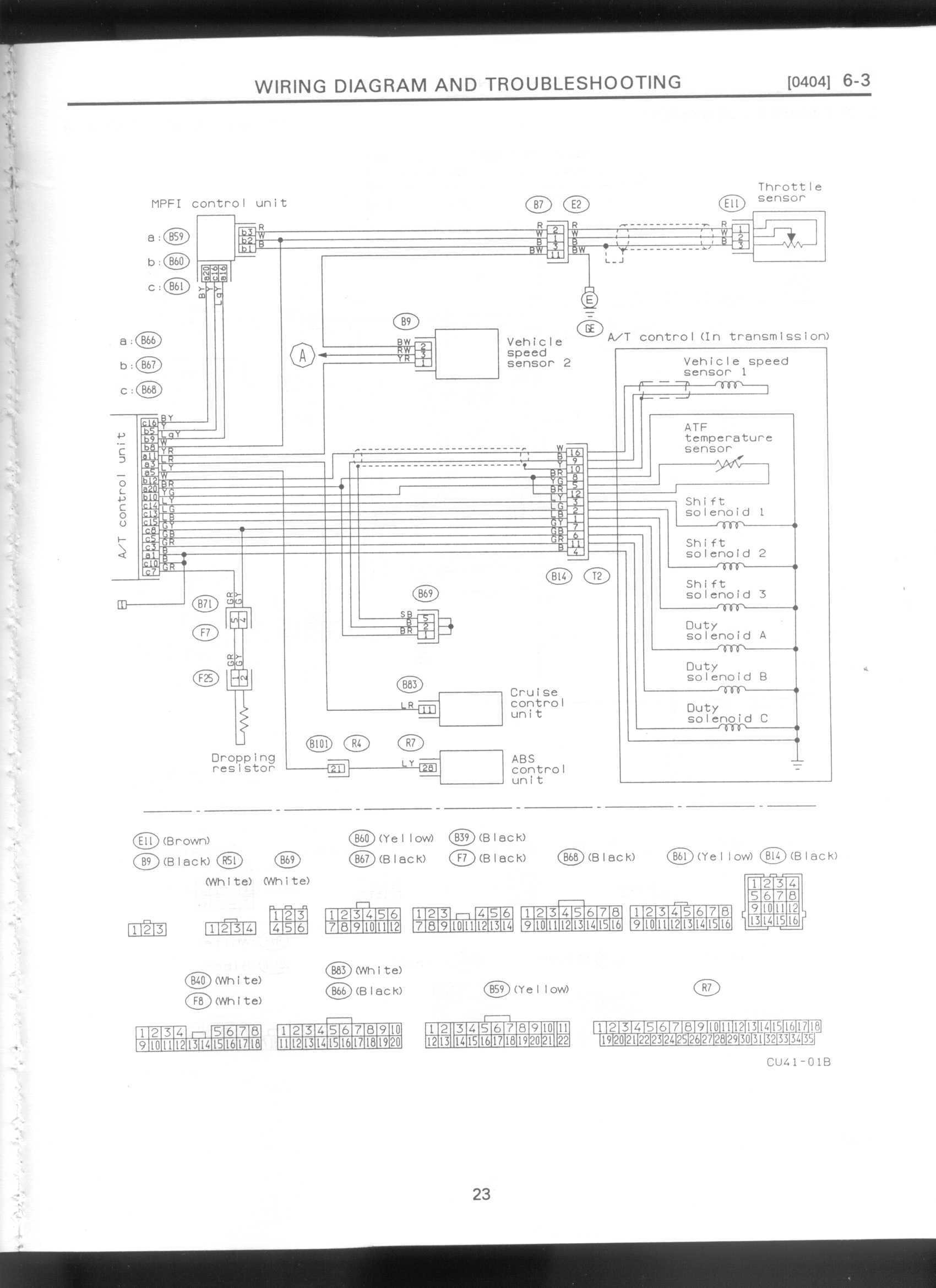 subaru impreza fuse box wiring diagrams instruction