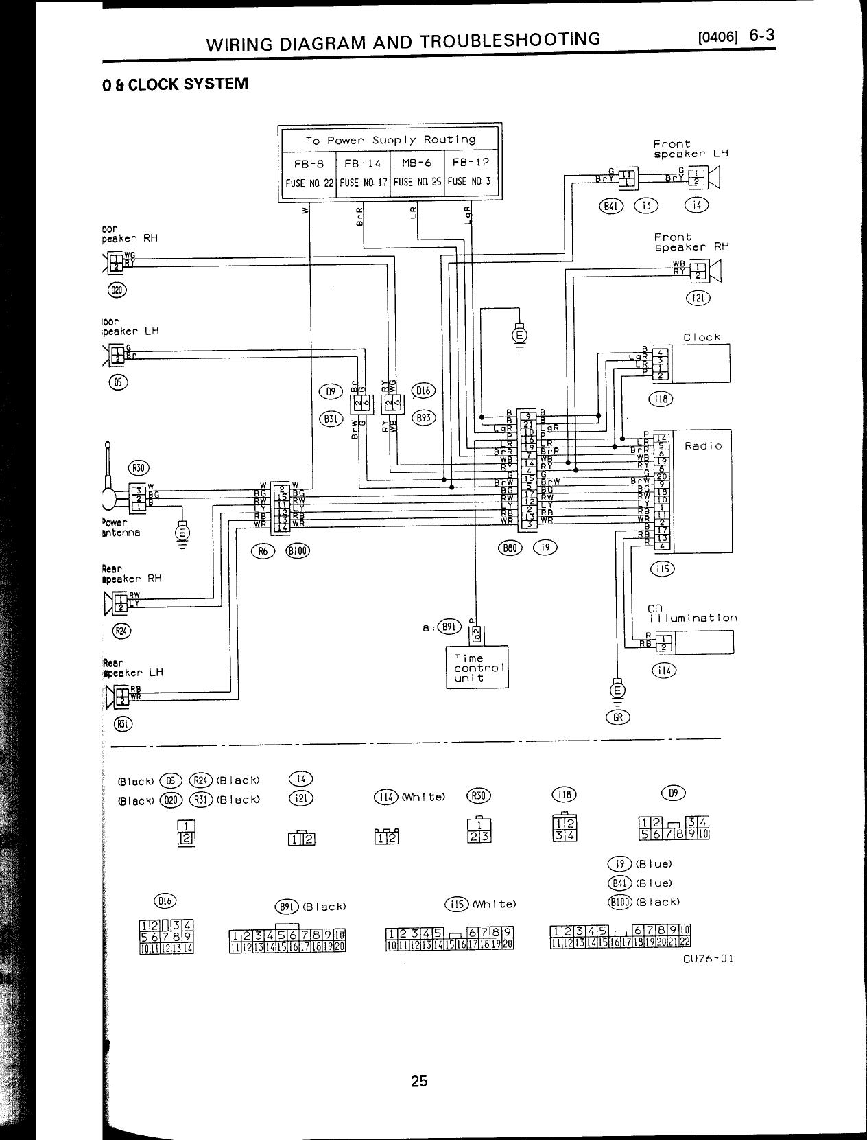 Pioneer Double Din Wiring Diagram Schematic Diagrams Harness Numbers Block And U2022 Avh X1500 Dvd
